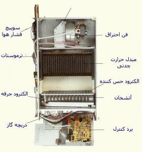 نمایندگی تعمیرات پکیج ایران رادیاتور در کرج